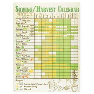 Tabliczka Ego Dekor Kalendarz zbiorów owoców